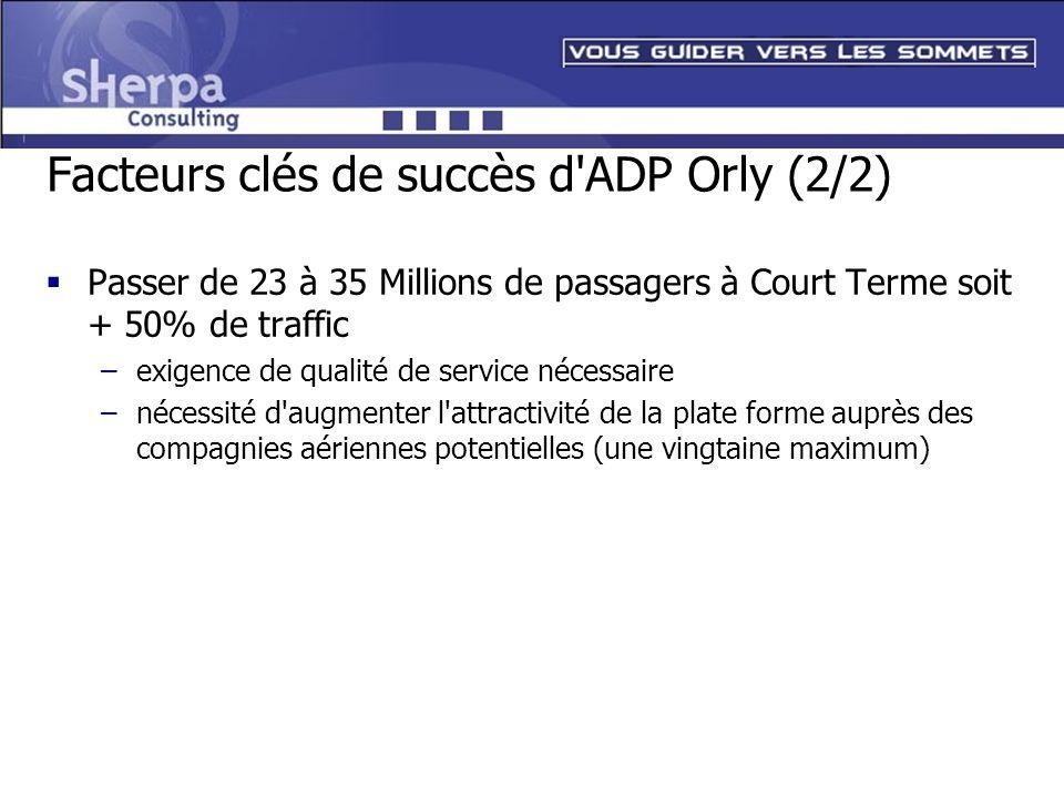 Facteurs clés de succès d ADP Orly (2/2)