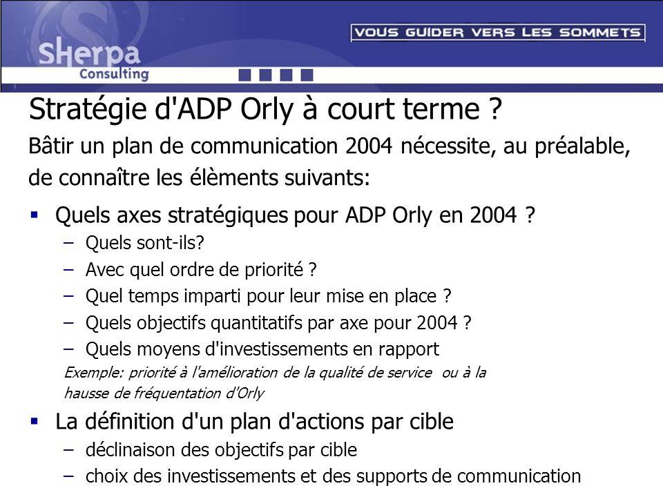 Stratégie d ADP Orly à court terme