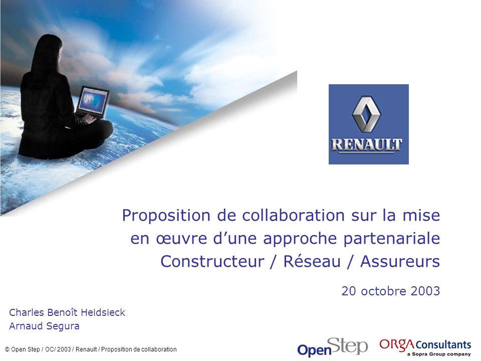 Proposition de collaboration sur la mise en œuvre d'une approche partenariale Constructeur / Réseau / Assureurs 20 octobre 2003