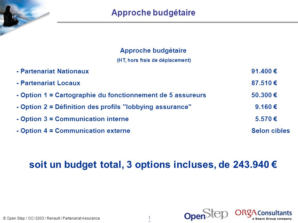 soit un budget total, 3 options incluses, de 243.940 €