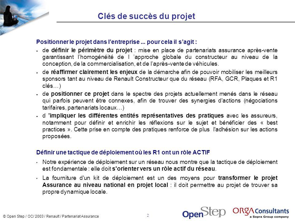 Clés de succès du projet