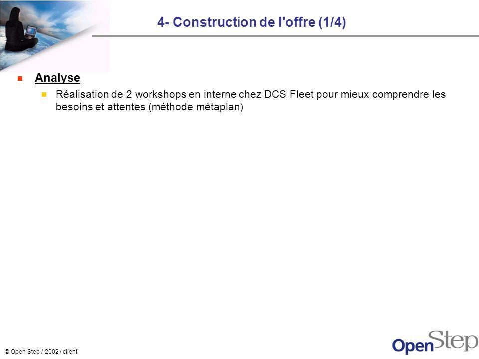 4- Construction de l offre (1/4)