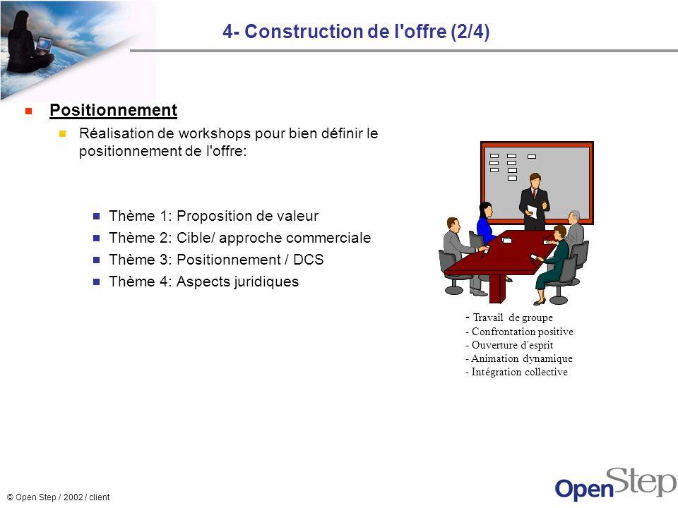 4- Construction de l offre (2/4)