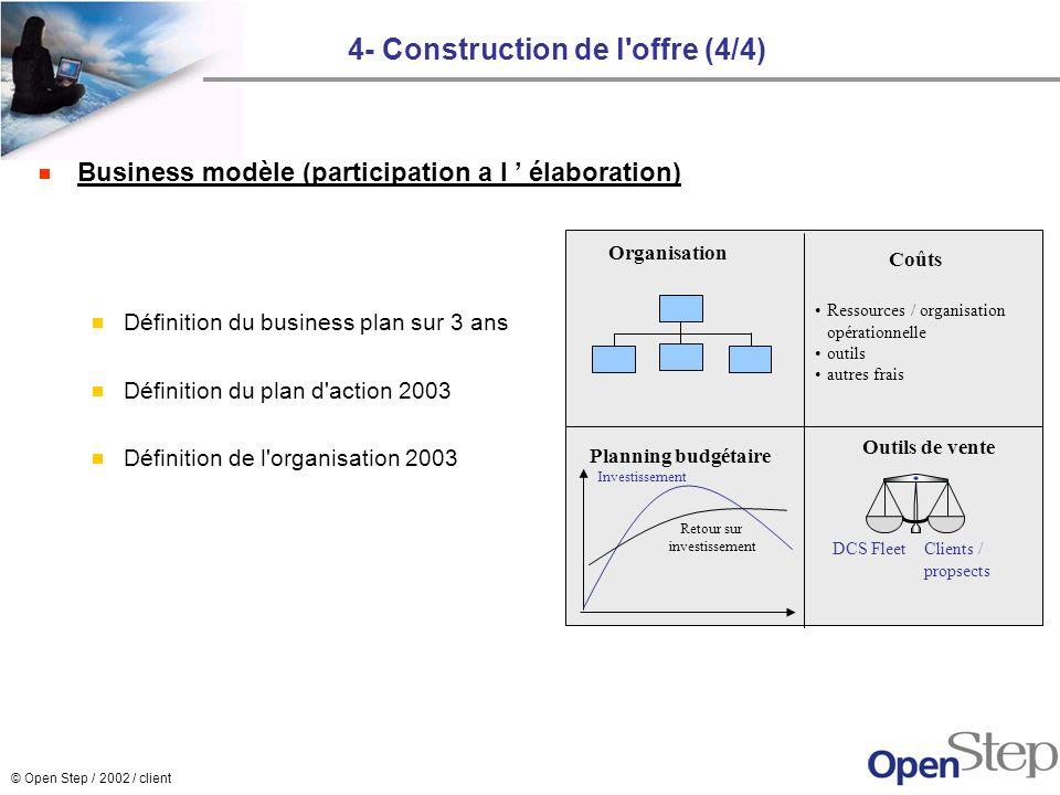 4- Construction de l offre (4/4)