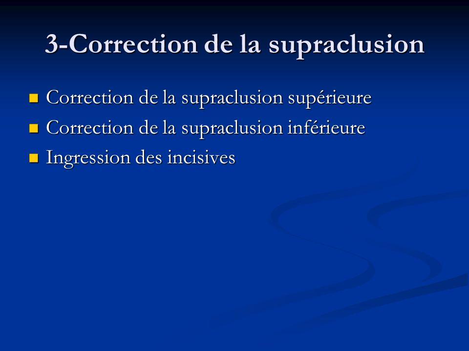 3-Correction de la supraclusion