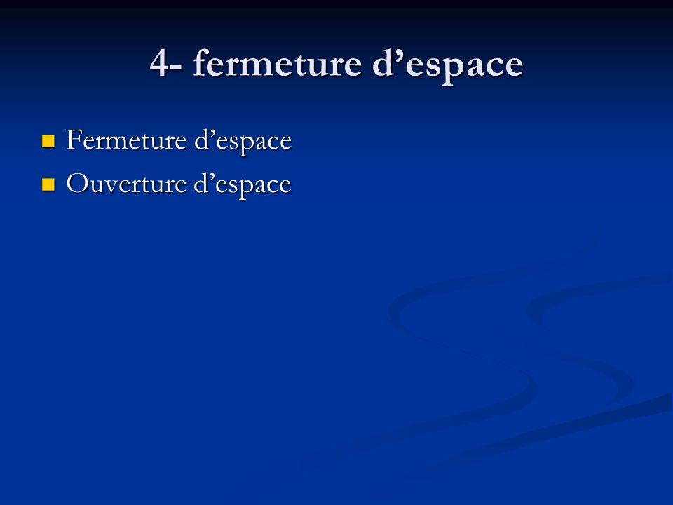 4- fermeture d'espace Fermeture d'espace Ouverture d'espace