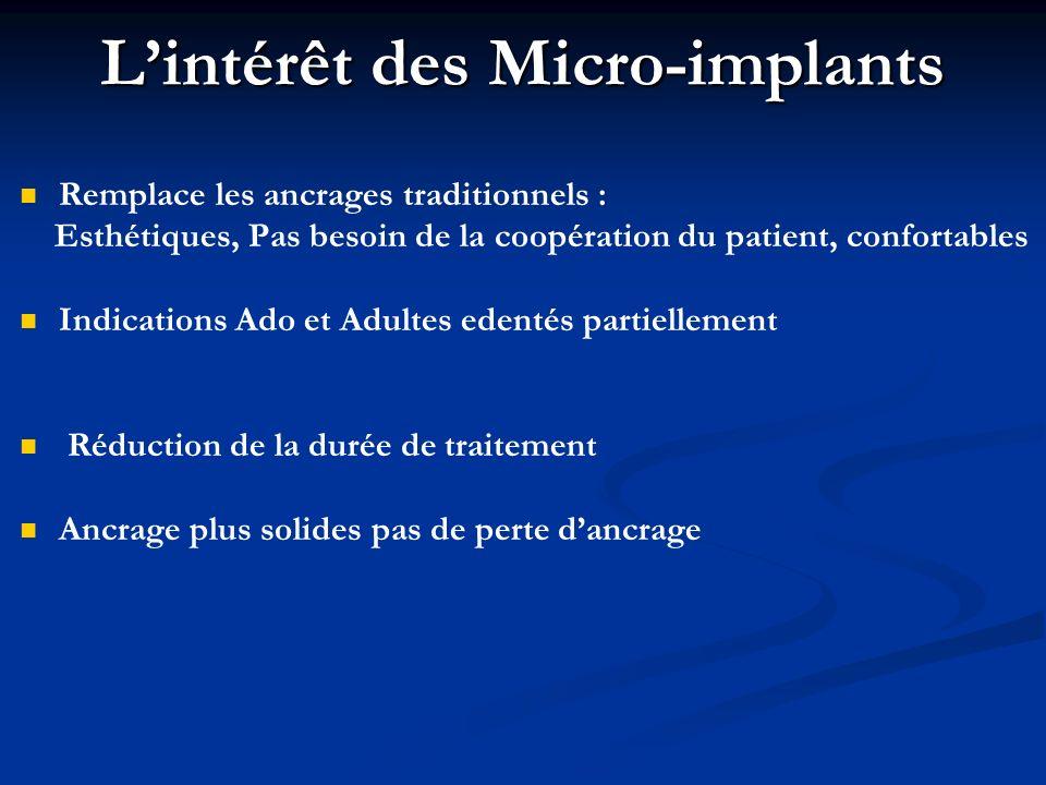 L'intérêt des Micro-implants