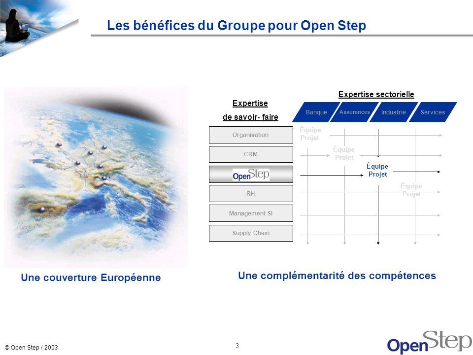 Les bénéfices du Groupe pour Open Step