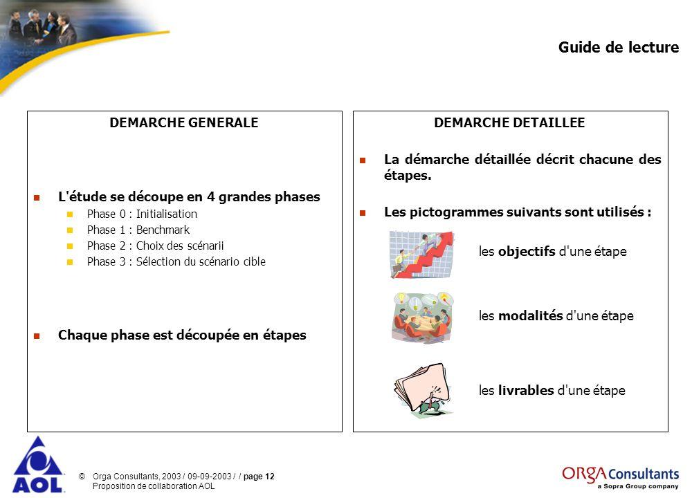 Guide de lecture DEMARCHE GENERALE