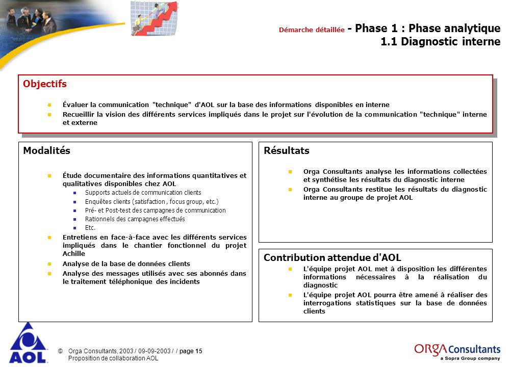 Démarche détaillée - Phase 1 : Phase analytique 1.1 Diagnostic interne