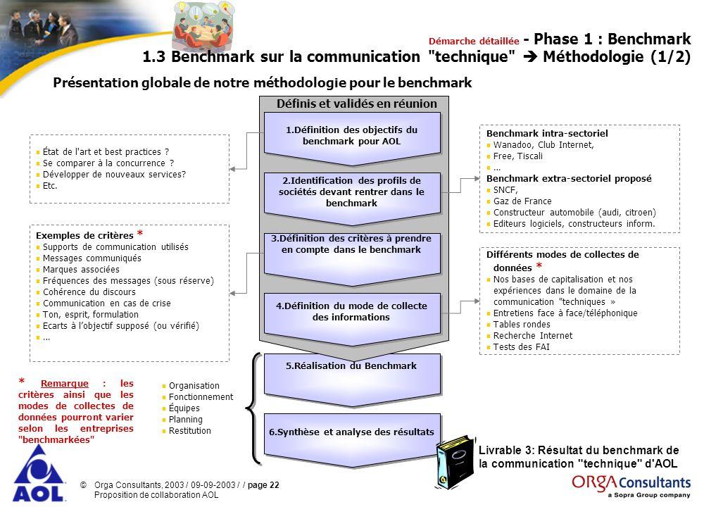 Présentation globale de notre méthodologie pour le benchmark