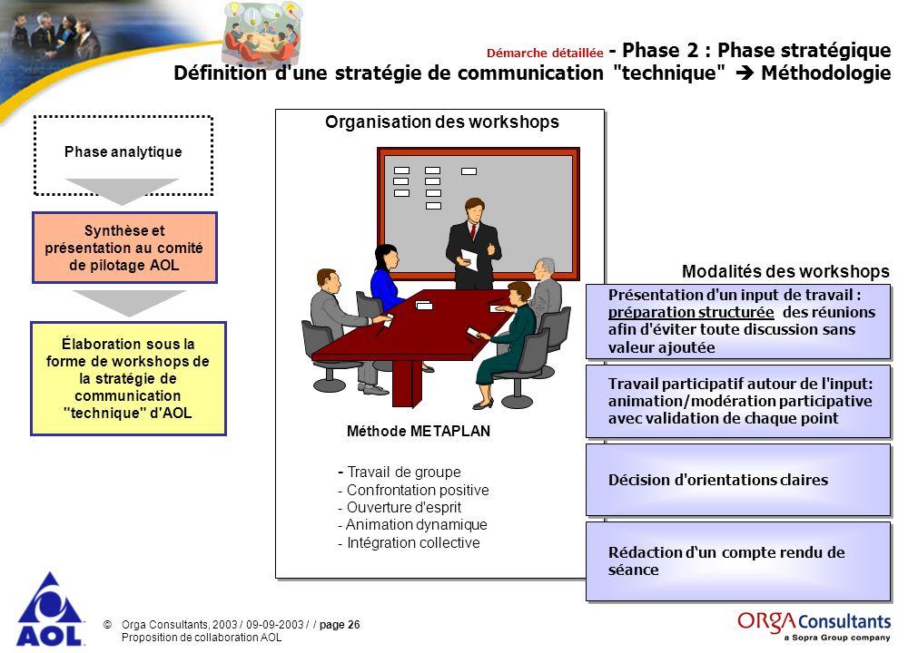 Organisation des workshops