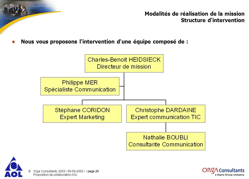 Modalités de réalisation de la mission Structure d intervention