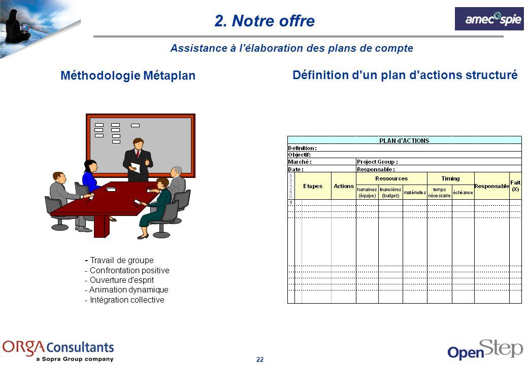 2. Notre offre Méthodologie Métaplan