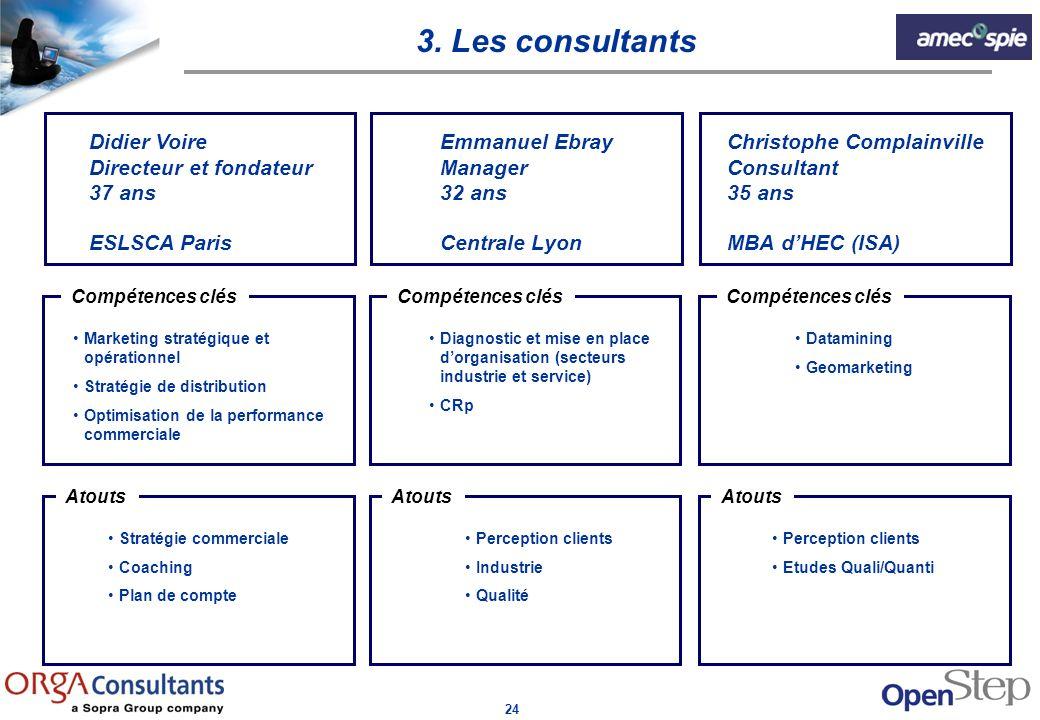 3. Les consultants Didier Voire Directeur et fondateur 37 ans