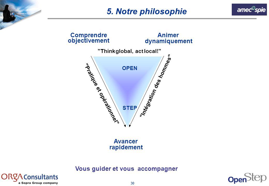 5. Notre philosophie Comprendre Animer objectivement dynamiquement
