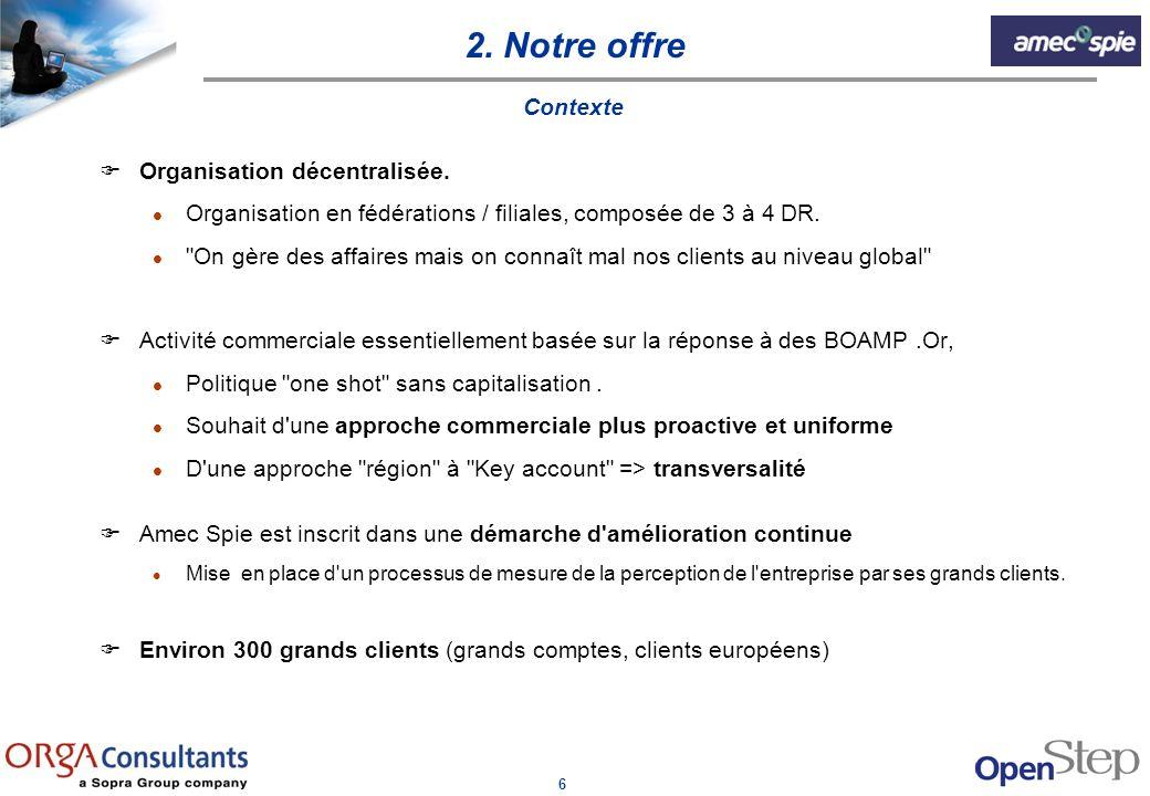 2. Notre offre Contexte Organisation décentralisée.