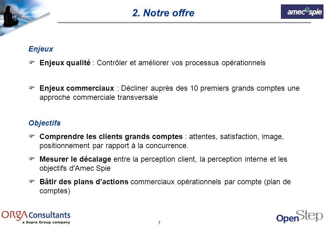 2. Notre offre Enjeux. Enjeux qualité : Contrôler et améliorer vos processus opérationnels.