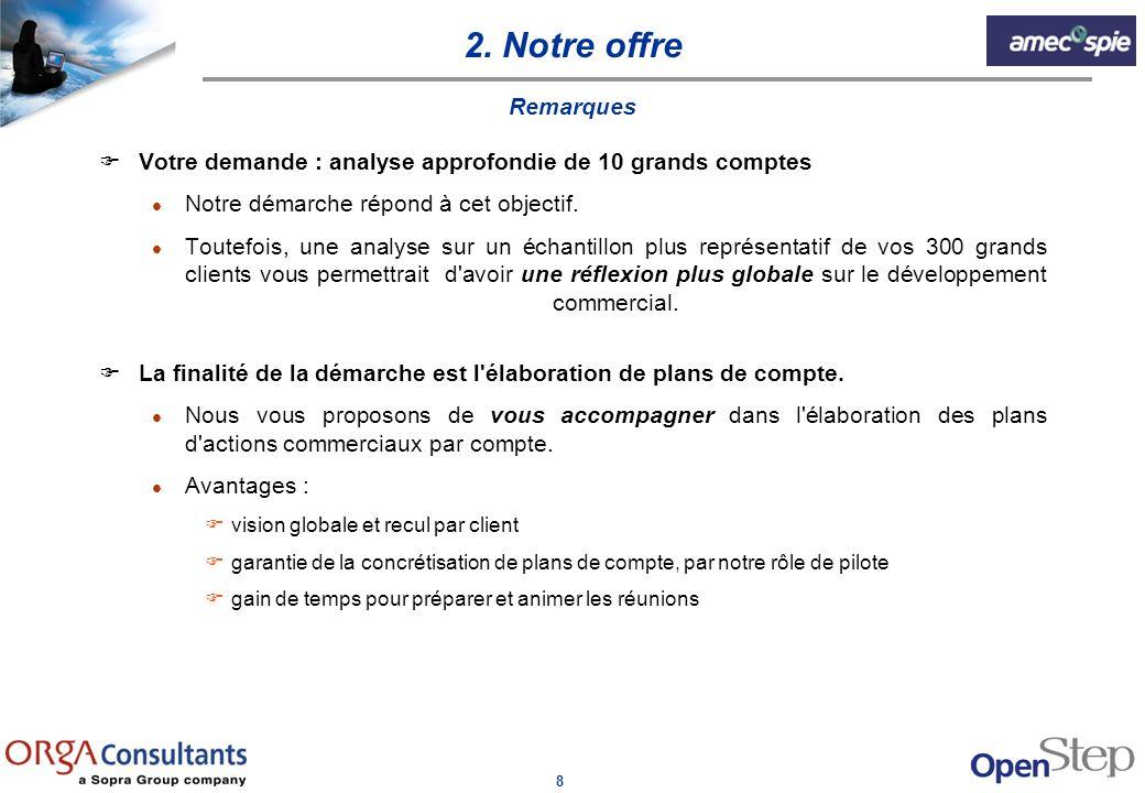 2. Notre offre Remarques. Votre demande : analyse approfondie de 10 grands comptes. Notre démarche répond à cet objectif.