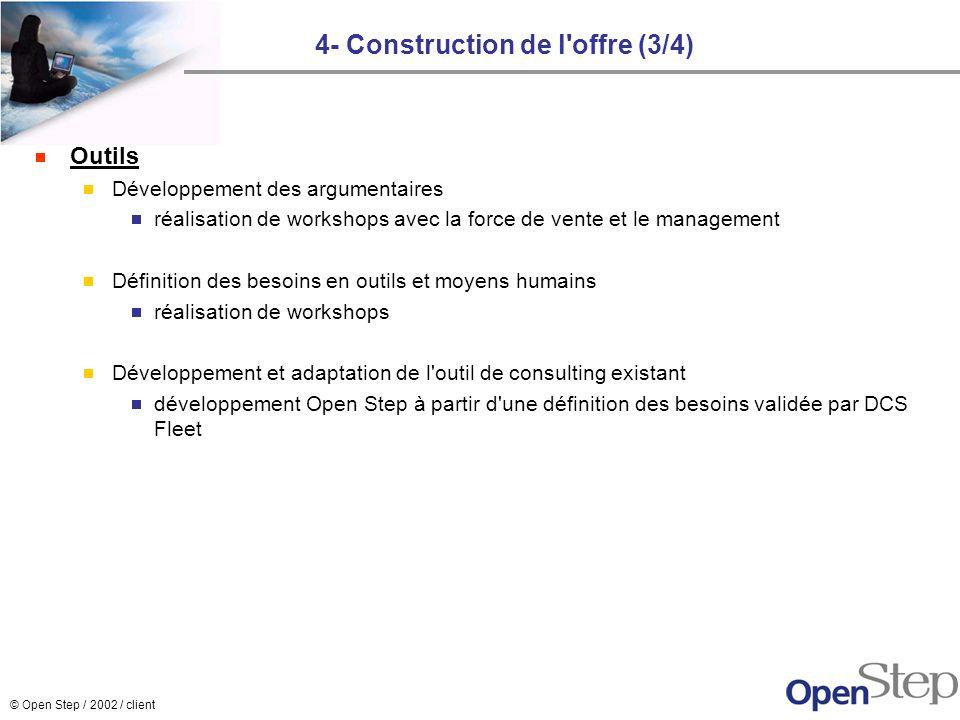 4- Construction de l offre (3/4)