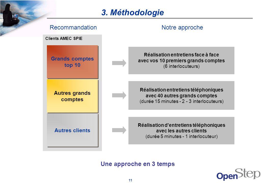 3. Méthodologie Recommandation Notre approche Une approche en 3 temps