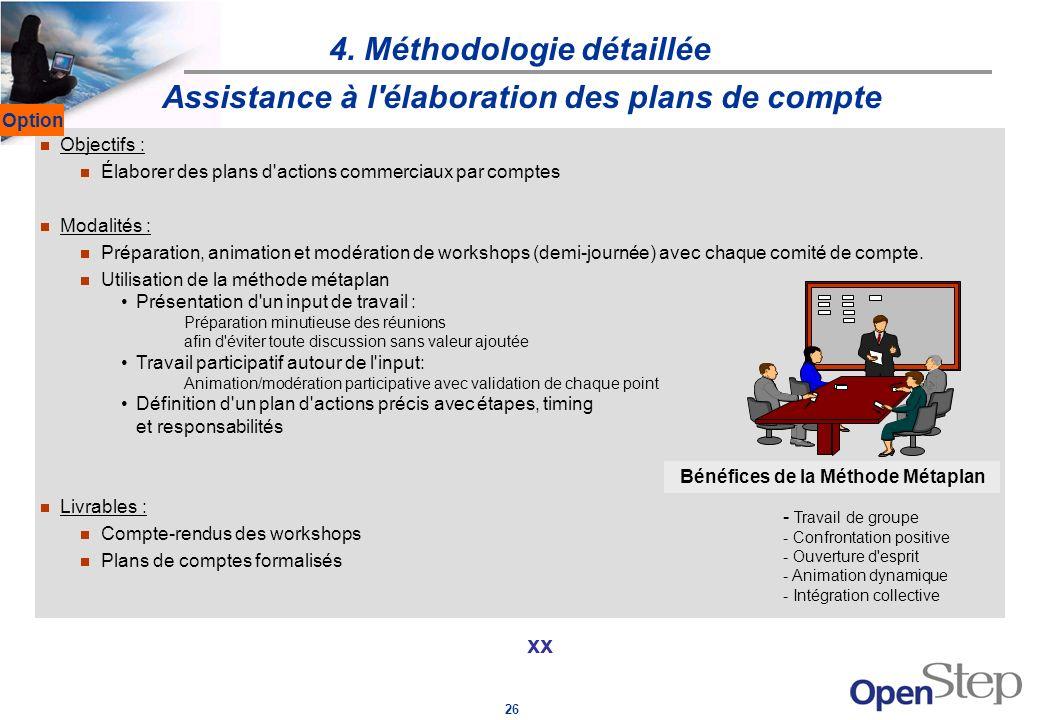 4. Méthodologie détaillée