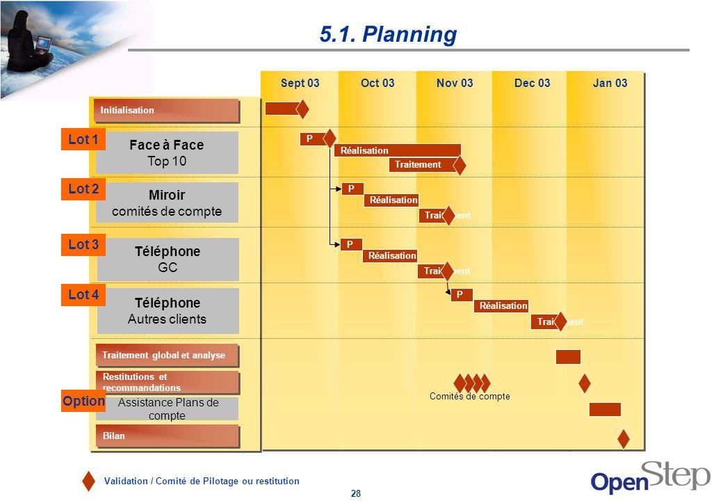 Assistance Plans de compte