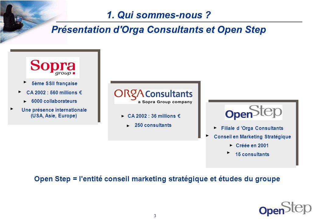 1. Qui sommes-nous Présentation d Orga Consultants et Open Step