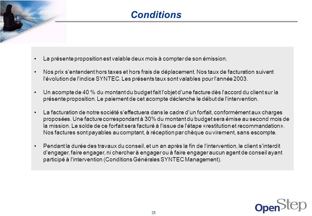 Conditions La présente proposition est valable deux mois à compter de son émission.
