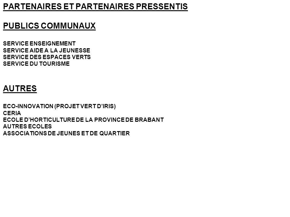 PARTENAIRES ET PARTENAIRES PRESSENTIS PUBLICS COMMUNAUX SERVICE ENSEIGNEMENT SERVICE AIDE A LA JEUNESSE SERVICE DES ESPACES VERTS SERVICE DU TOURISME AUTRES ECO-INNOVATION (PROJET VERT D'IRIS) CERIA ECOLE D'HORTICULTURE DE LA PROVINCE DE BRABANT AUTRES ECOLES ASSOCIATIONS DE JEUNES ET DE QUARTIER