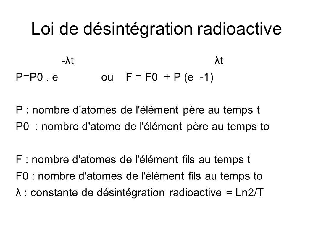 Loi de désintégration radioactive
