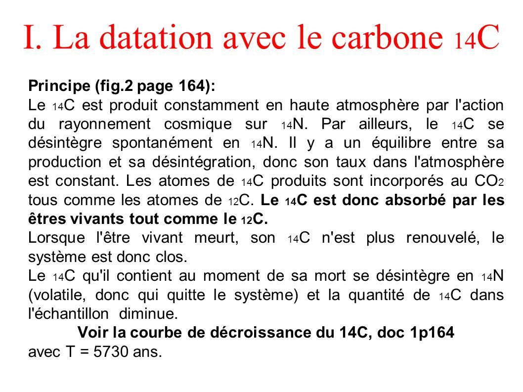 I. La datation avec le carbone 14C