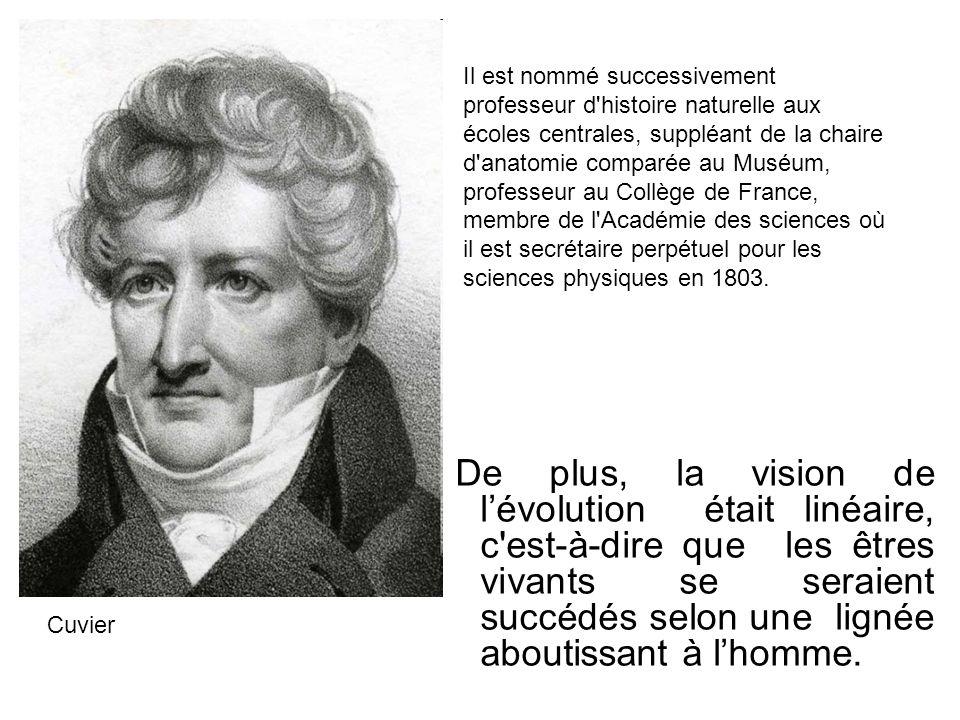 Il est nommé successivement professeur d histoire naturelle aux écoles centrales, suppléant de la chaire d anatomie comparée au Muséum, professeur au Collège de France, membre de l Académie des sciences où il est secrétaire perpétuel pour les sciences physiques en 1803.