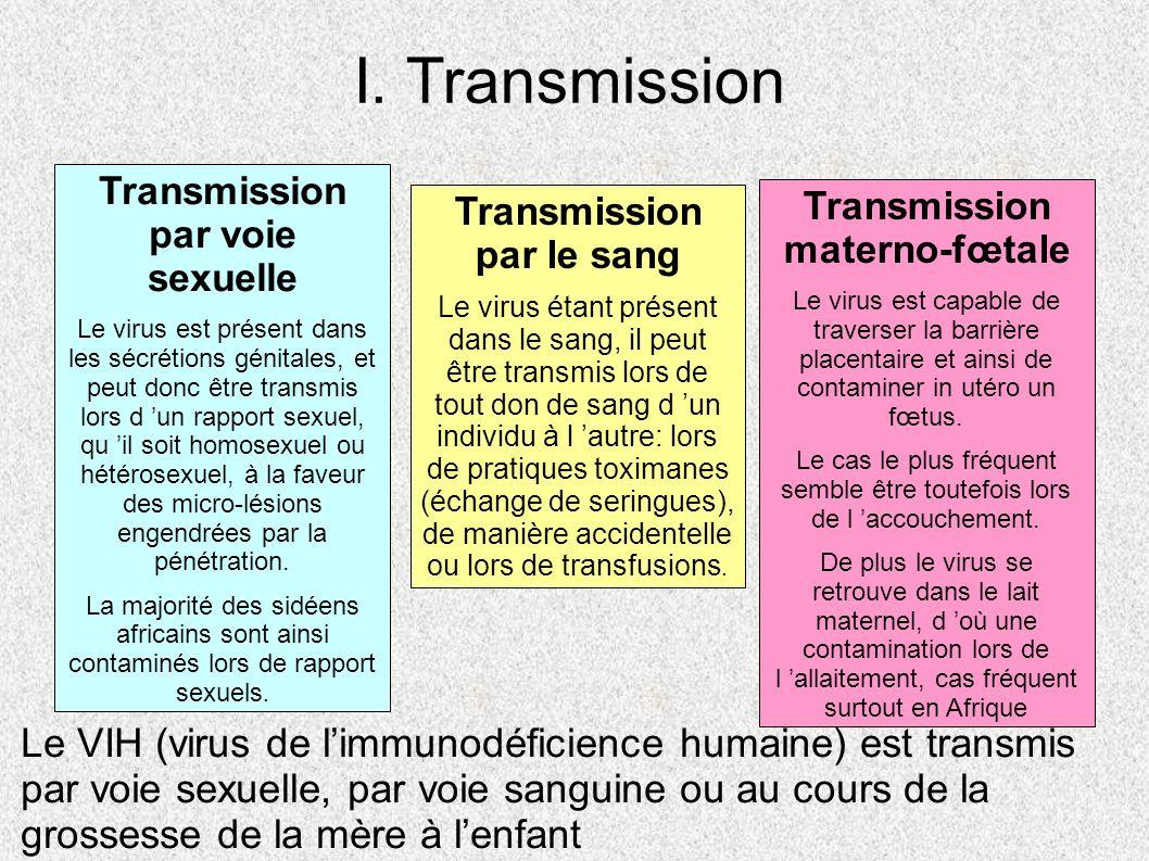 I. TransmissionTransmission par voie sexuelle.