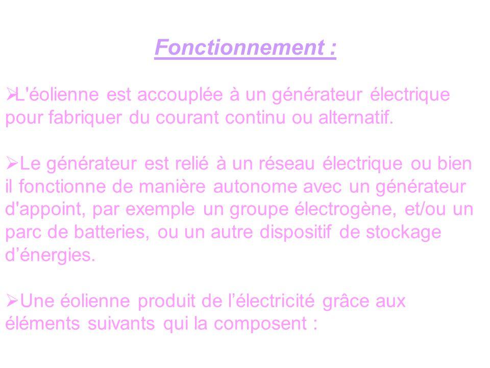 Fonctionnement : L éolienne est accouplée à un générateur électrique pour fabriquer du courant continu ou alternatif.
