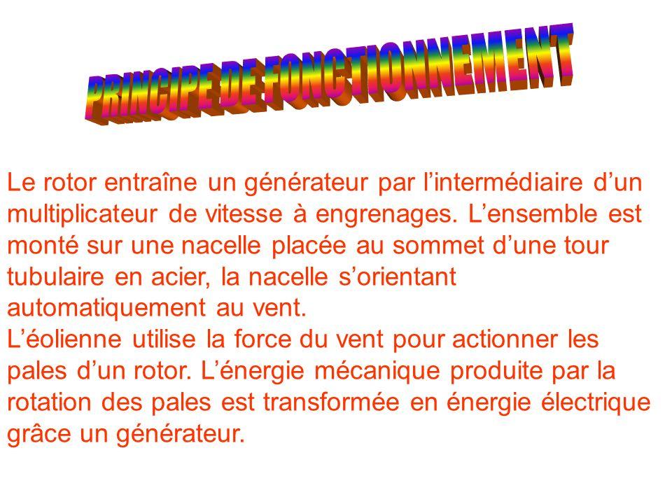 PRINCIPE DE FONCTIONNEMENT