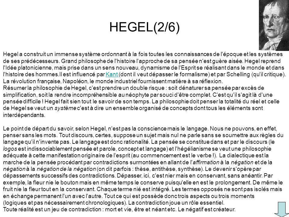 HEGEL(2/6)