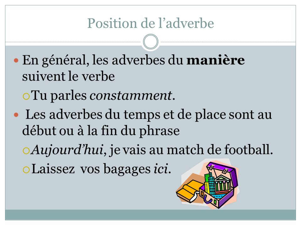 Position de l'adverbe En général, les adverbes du manière suivent le verbe. Tu parles constamment.