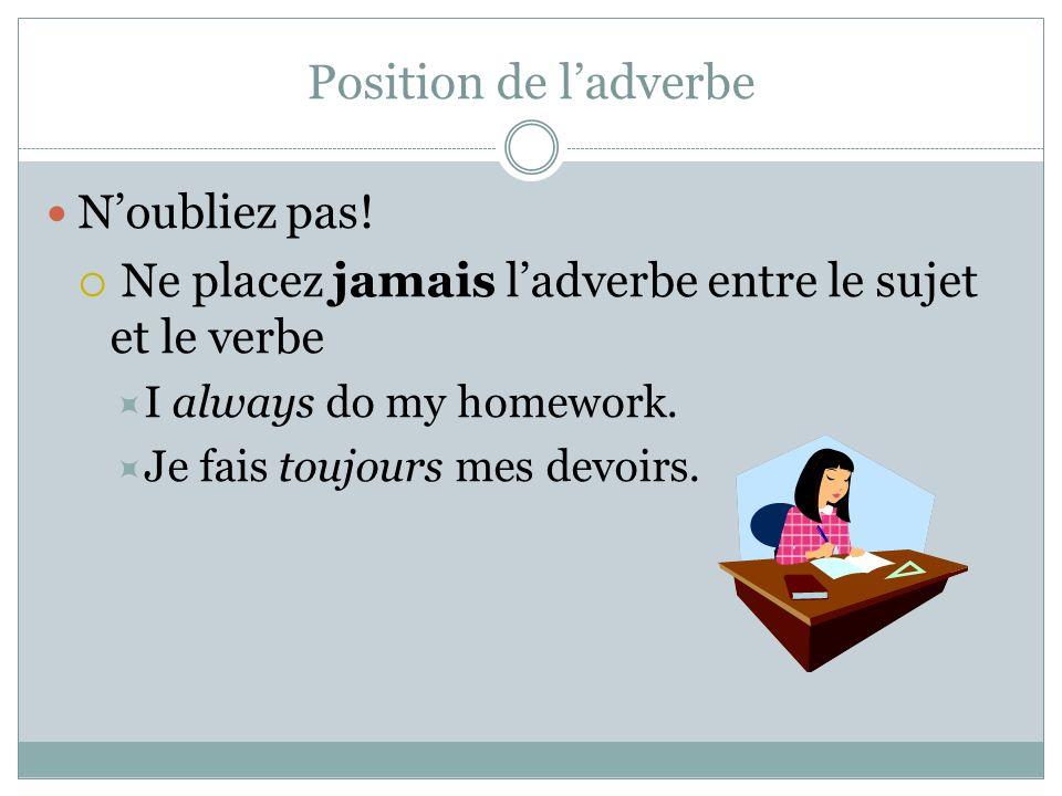Position de l'adverbe N'oubliez pas!