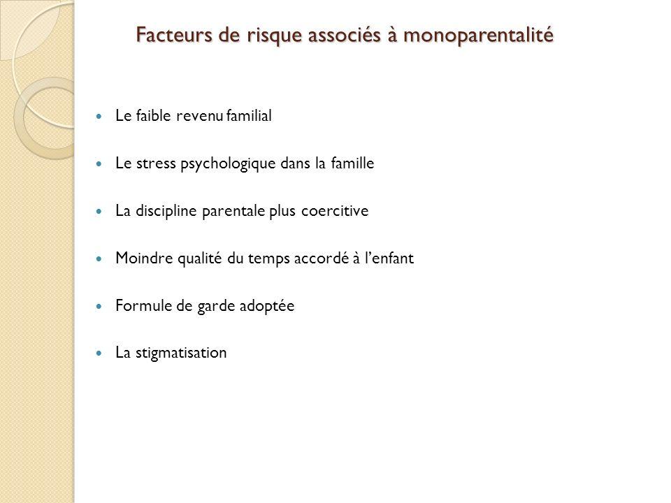Facteurs de risque associés à monoparentalité