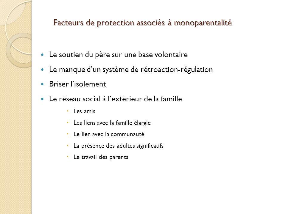 Facteurs de protection associés à monoparentalité
