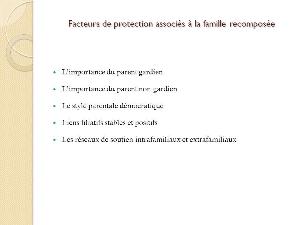 Facteurs de protection associés à la famille recomposée