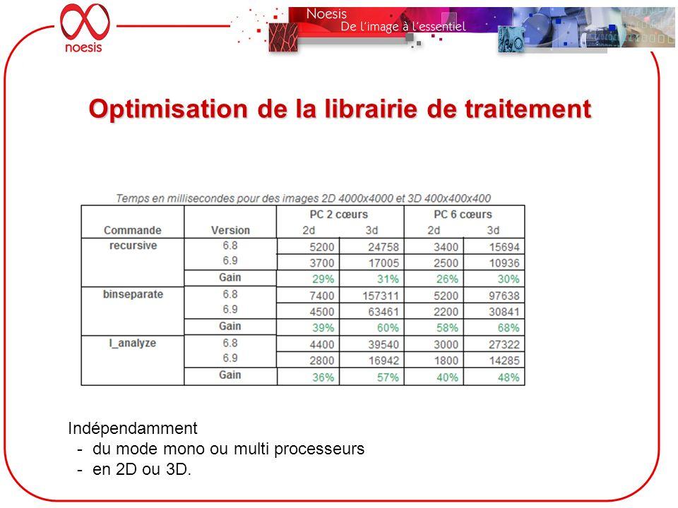 Optimisation de la librairie de traitement