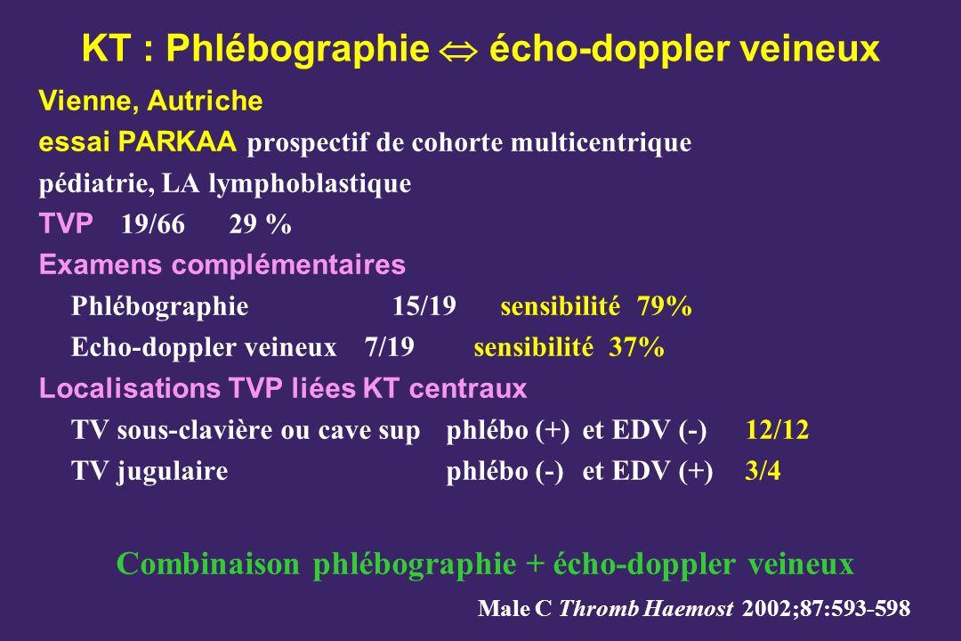 KT : Phlébographie  écho-doppler veineux