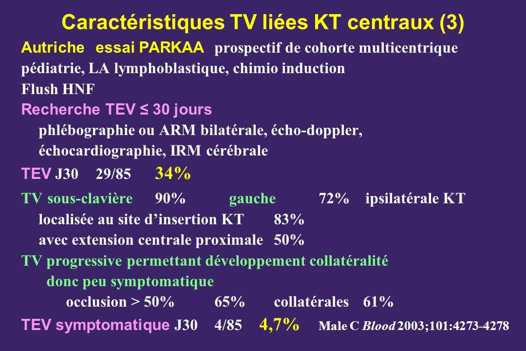 Caractéristiques TV liées KT centraux (3)