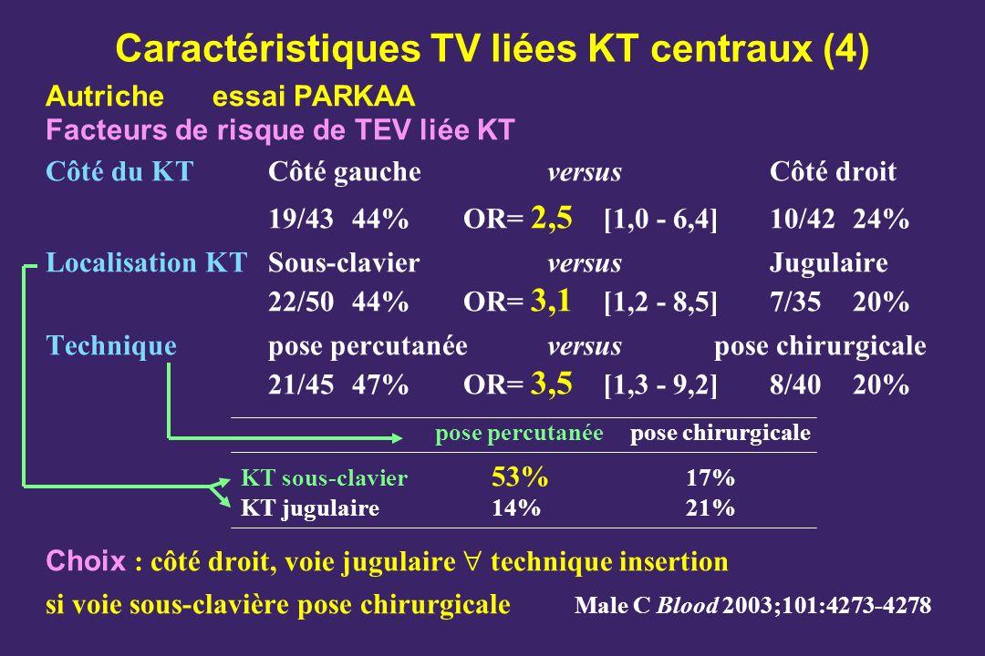 Caractéristiques TV liées KT centraux (4)