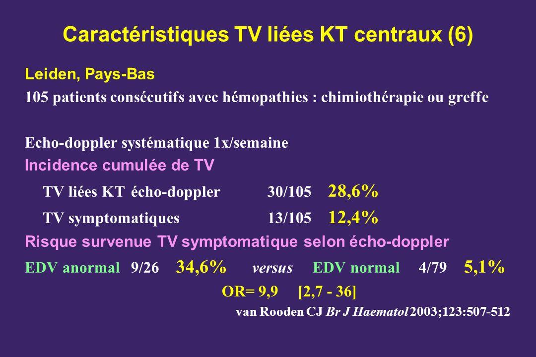 Caractéristiques TV liées KT centraux (6)