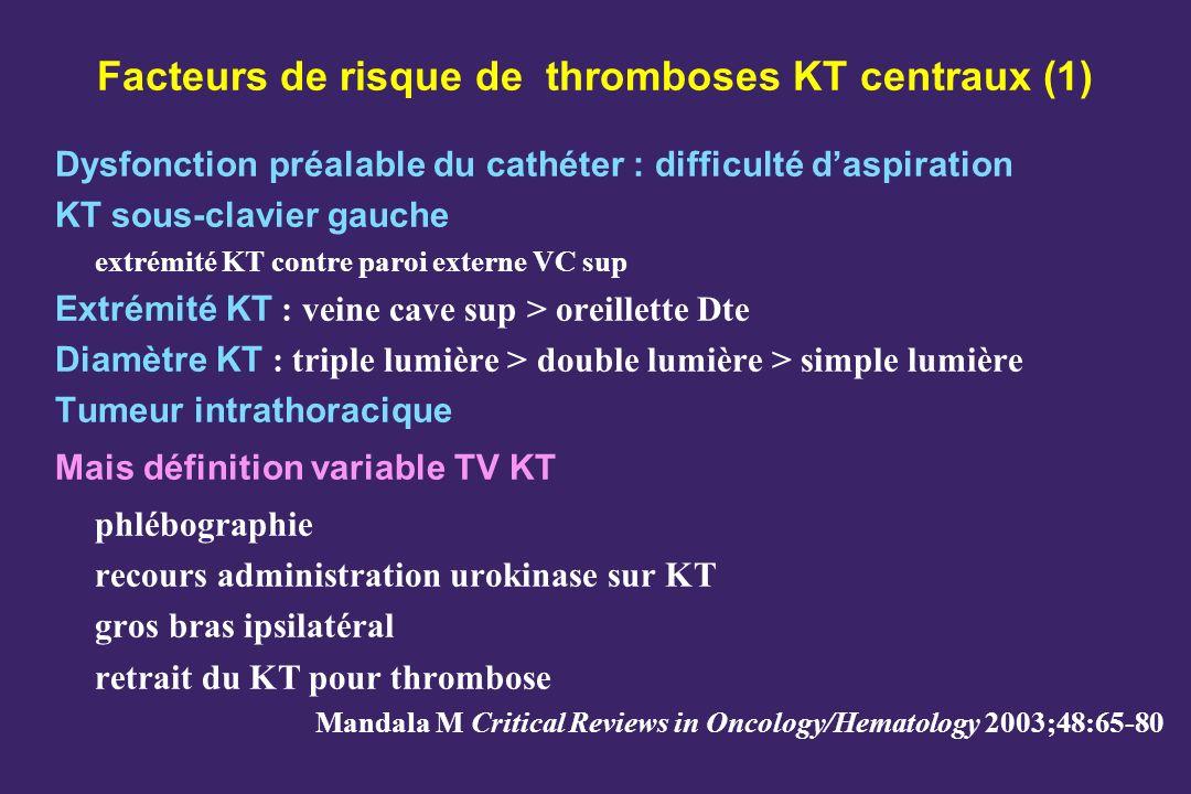 Facteurs de risque de thromboses KT centraux (1)