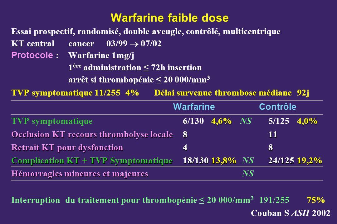 Warfarine faible dose Essai prospectif, randomisé, double aveugle, contrôlé, multicentrique. KT central cancer 03/99  07/02.