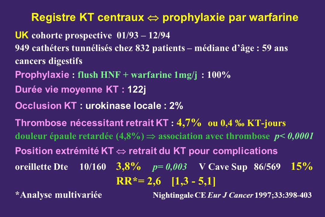 Registre KT centraux  prophylaxie par warfarine